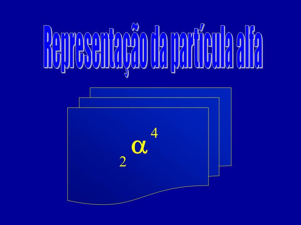 Representação da partícula alfa