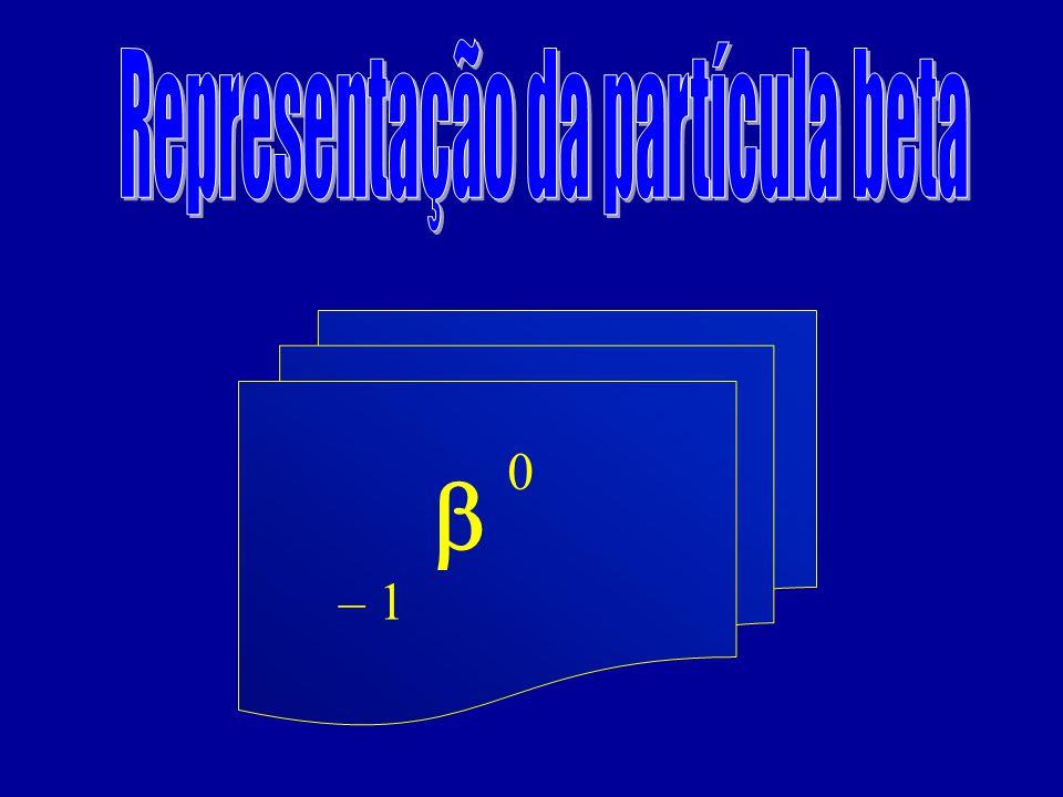 Representação da partícula beta