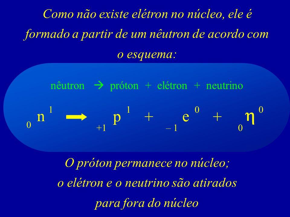 Como não existe elétron no núcleo, ele é formado a partir de um nêutron de acordo com o esquema: