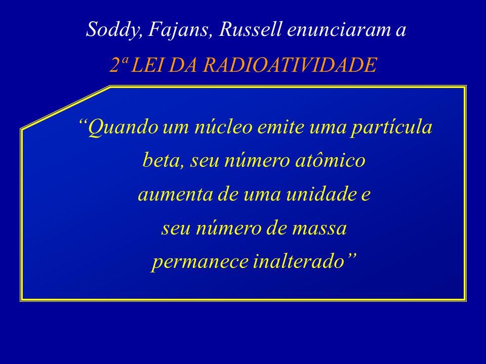 Soddy, Fajans, Russell enunciaram a 2ª LEI DA RADIOATIVIDADE