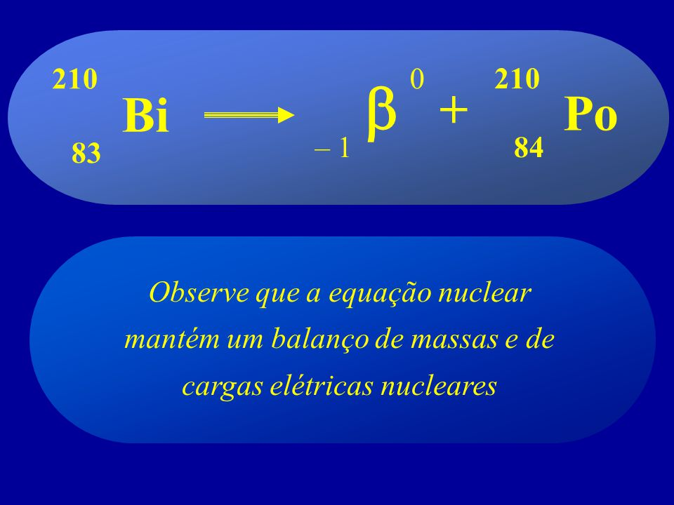 b + Bi Po 210 210 – 1 84 83 Observe que a equação nuclear