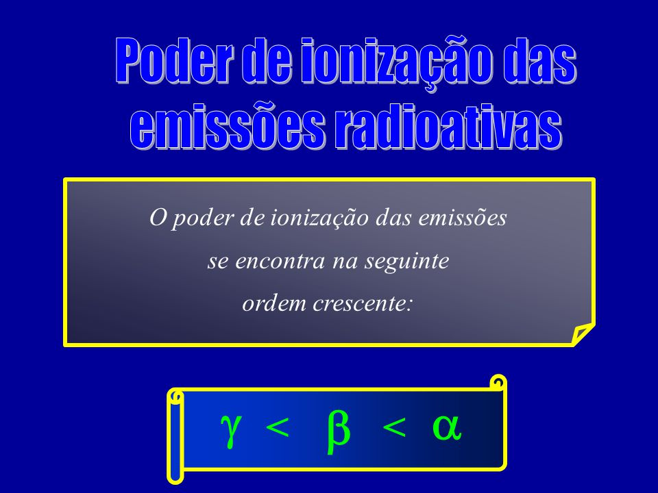 g a b Poder de ionização das emissões radioativas < <
