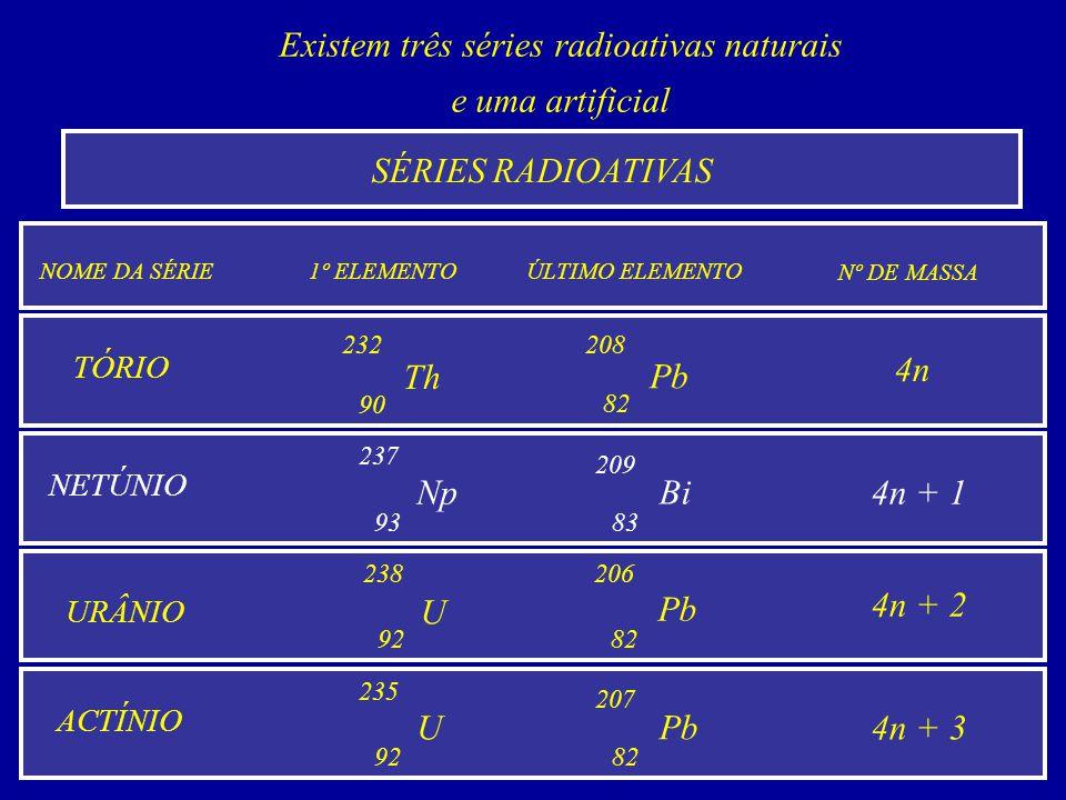 Existem três séries radioativas naturais