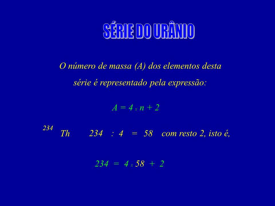 SÉRIE DO URÂNIO O número de massa (A) dos elementos desta