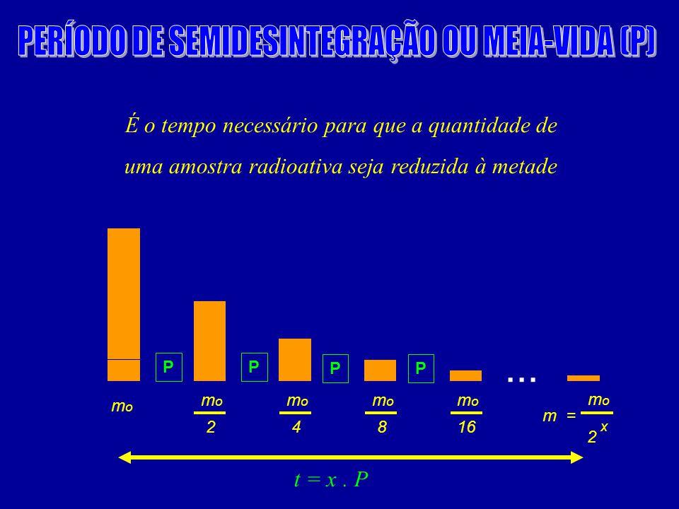 PERÍODO DE SEMIDESINTEGRAÇÃO OU MEIA-VIDA (P)