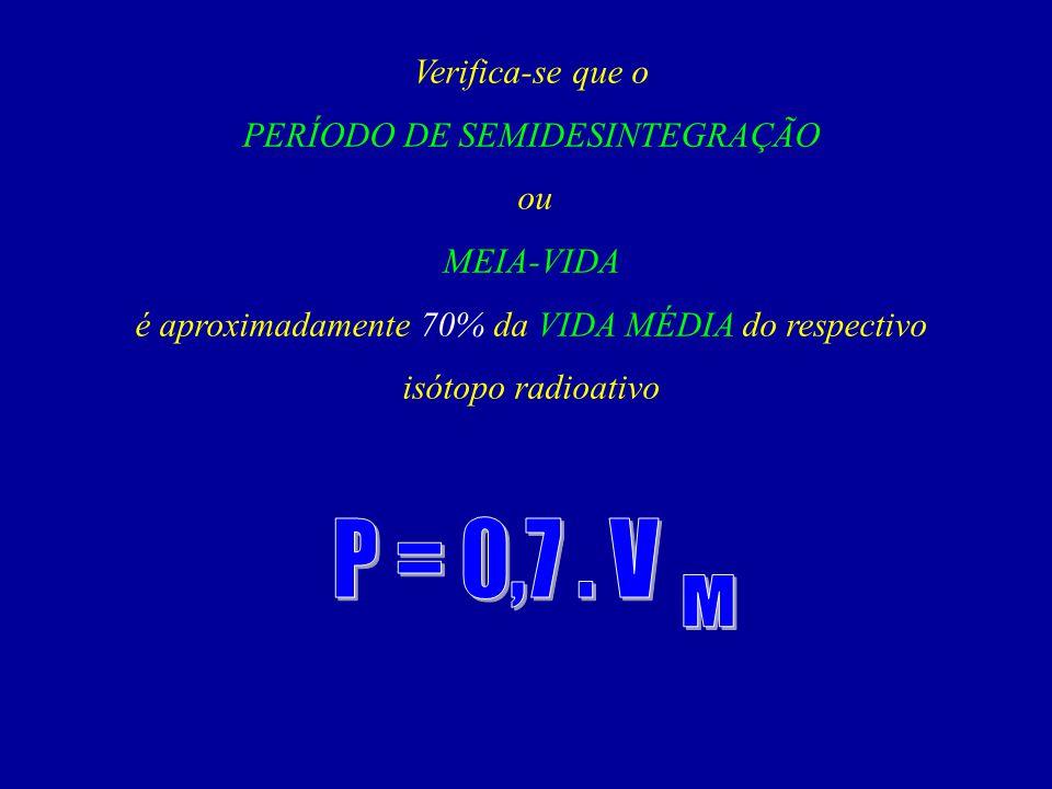 P = 0,7 . V Verifica-se que o PERÍODO DE SEMIDESINTEGRAÇÃO ou