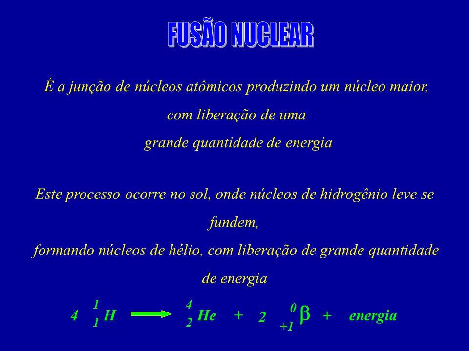 FUSÃO NUCLEAR É a junção de núcleos atômicos produzindo um núcleo maior, com liberação de uma. grande quantidade de energia.