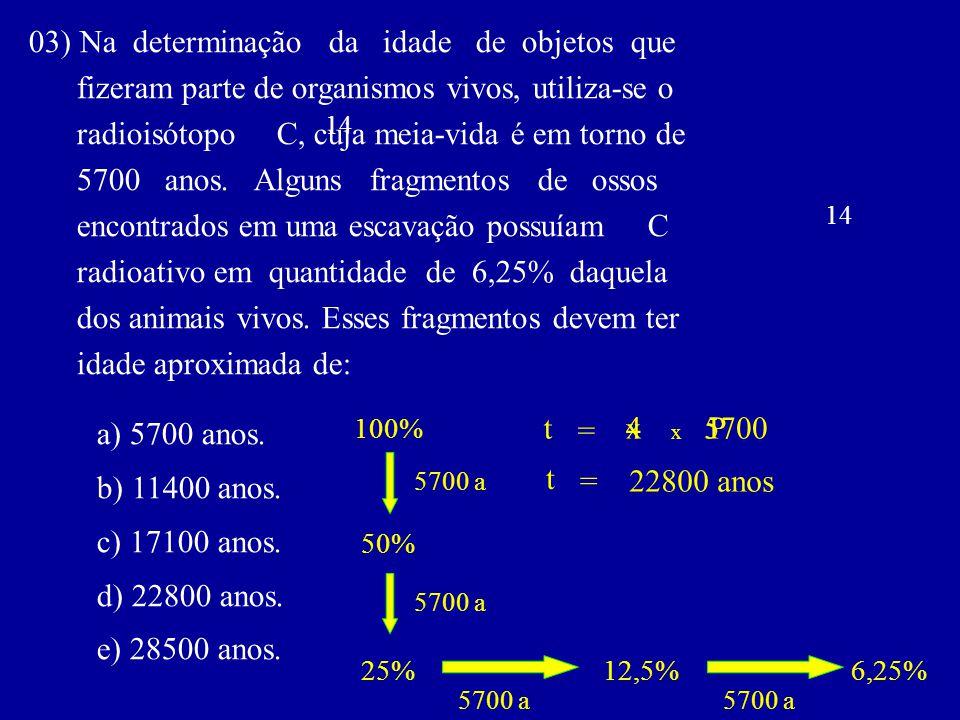 03) Na determinação da idade de objetos que
