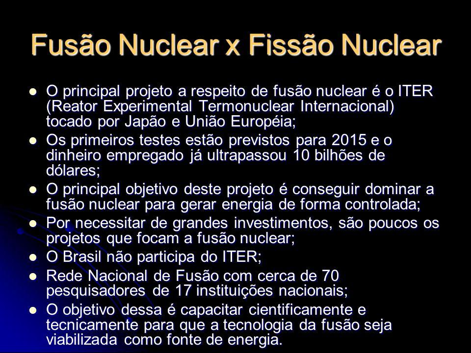 Fusão Nuclear x Fissão Nuclear