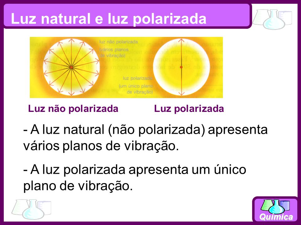 Luz natural e luz polarizada