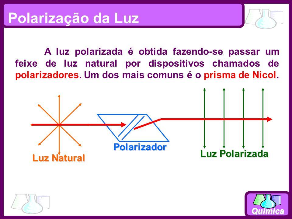 Polarização da Luz