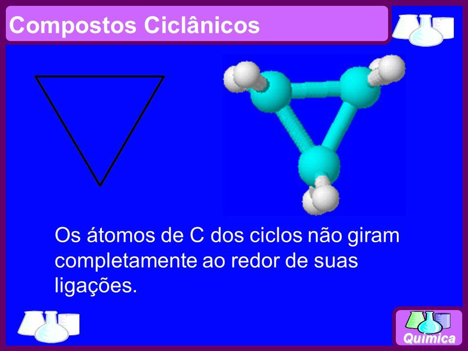 Compostos Ciclânicos Os átomos de C dos ciclos não giram completamente ao redor de suas ligações.