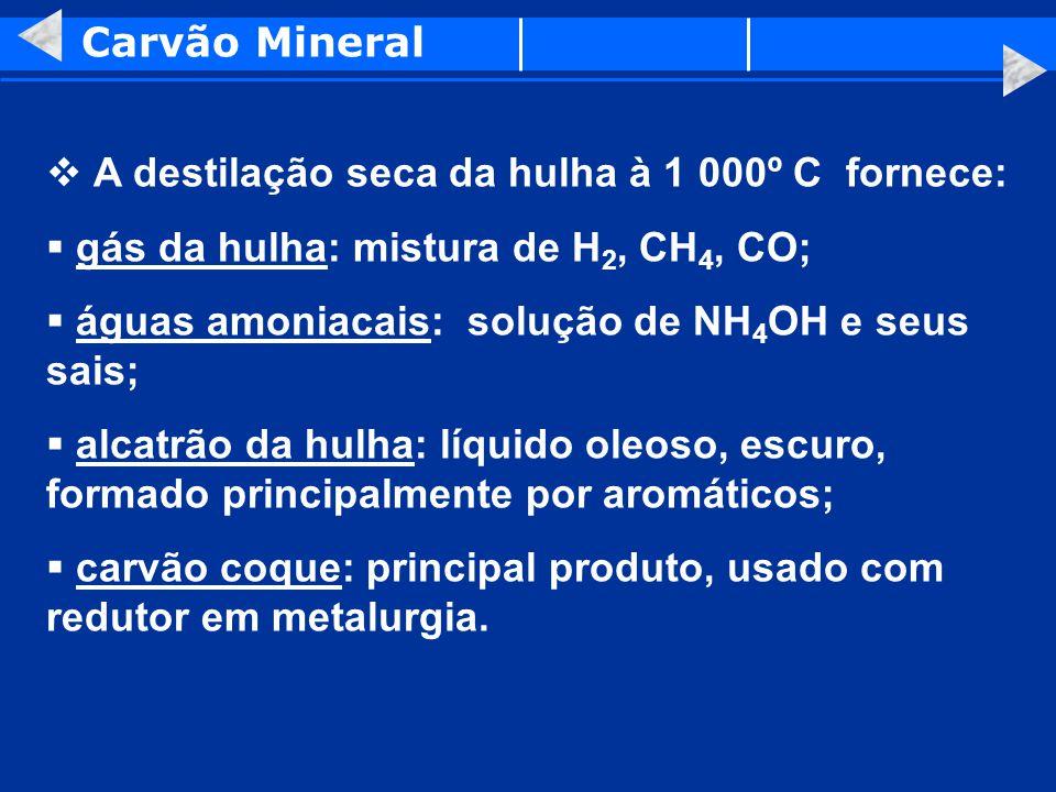 Carvão Mineral A destilação seca da hulha à 1 000º C fornece: gás da hulha: mistura de H2, CH4, CO;