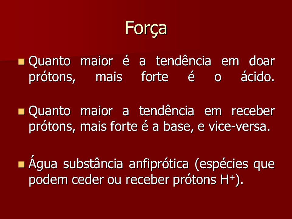 Força Quanto maior é a tendência em doar prótons, mais forte é o ácido.