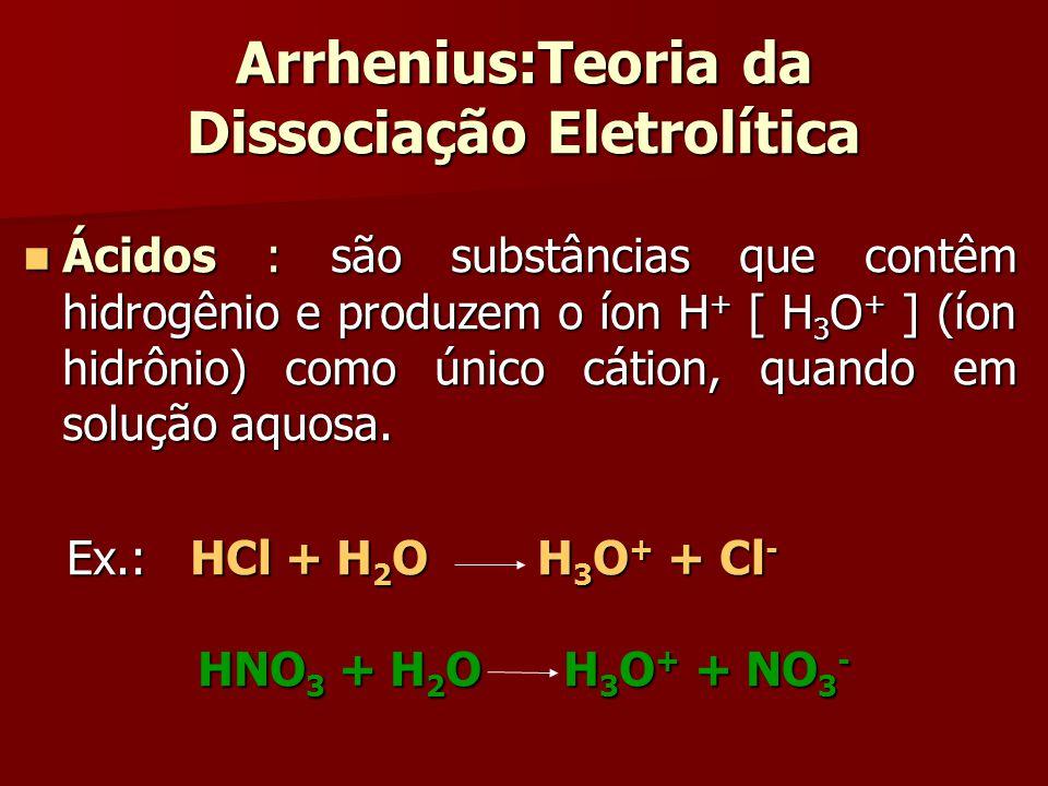Arrhenius:Teoria da Dissociação Eletrolítica