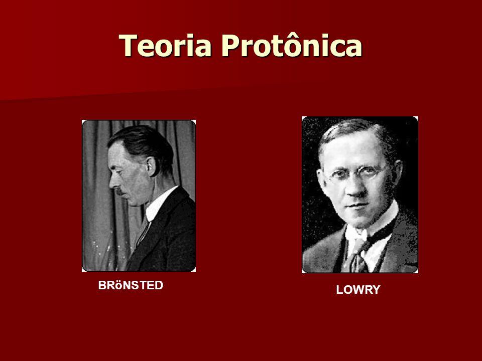 Teoria Protônica BRöNSTED.