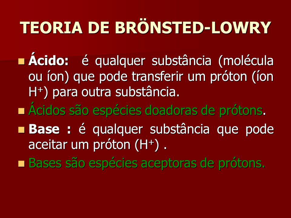 TEORIA DE BRÖNSTED-LOWRY
