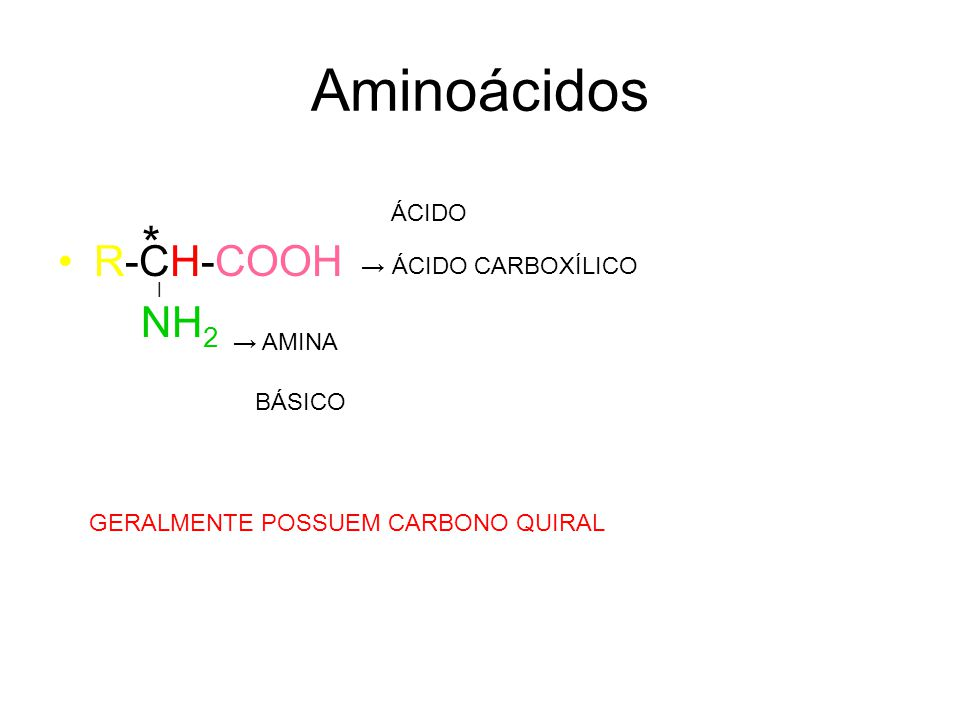 Aminoácidos * R-CH-COOH NH2 ÁCIDO → ÁCIDO CARBOXÍLICO ׀ → AMINA BÁSICO