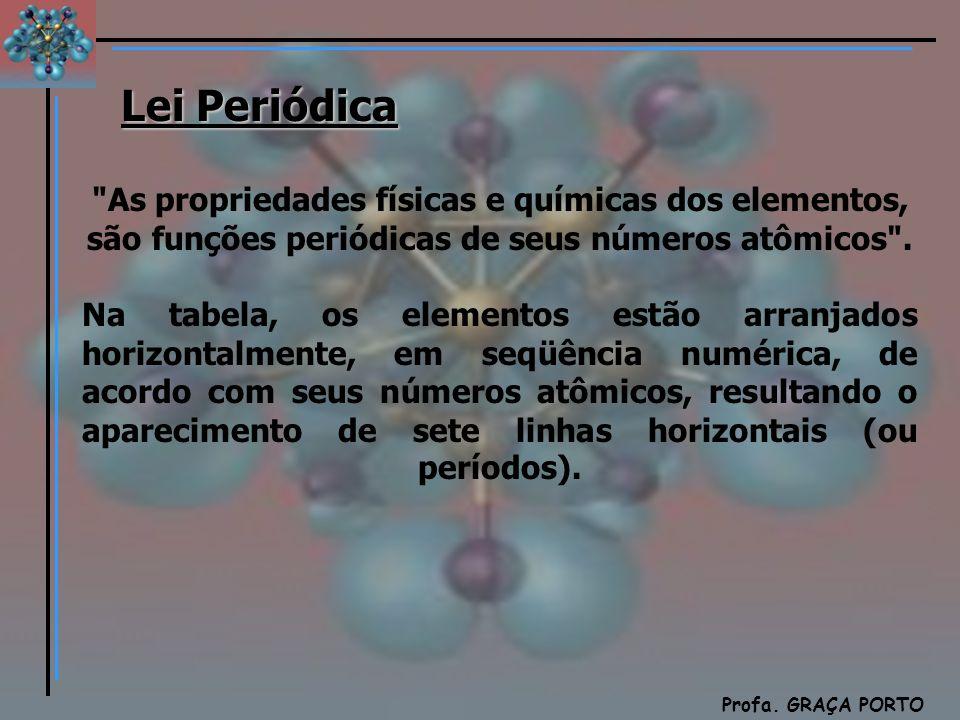 Lei Periódica As propriedades físicas e químicas dos elementos, são funções periódicas de seus números atômicos .