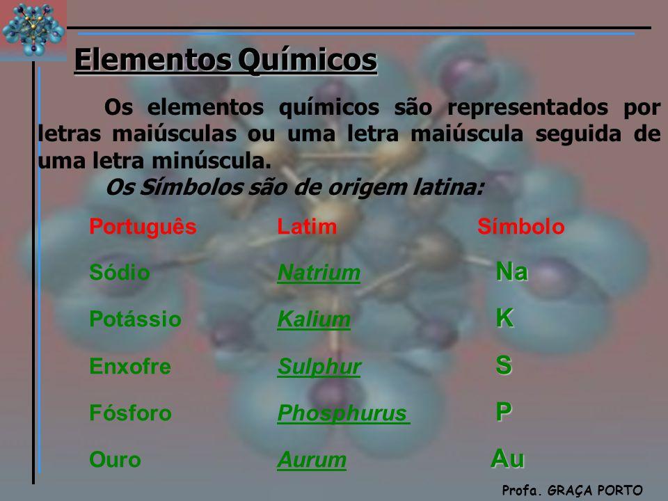 Elementos Químicos Os Símbolos são de origem latina: