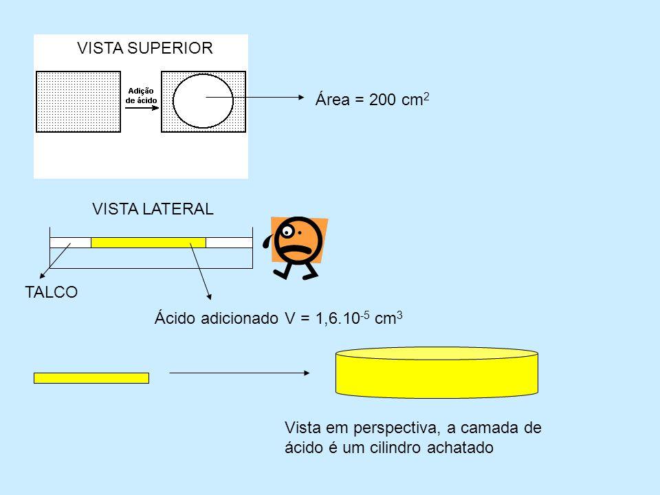 VISTA SUPERIOR Área = 200 cm2. VISTA LATERAL. TALCO. Ácido adicionado V = 1,6.10-5 cm3.