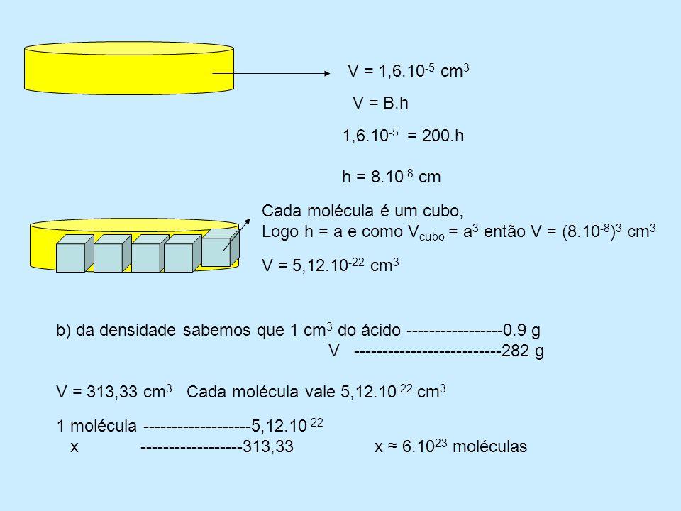 V = 1,6.10-5 cm3 V = B.h. 1,6.10-5 = 200.h. h = 8.10-8 cm. Cada molécula é um cubo, Logo h = a e como Vcubo = a3 então V = (8.10-8)3 cm3.