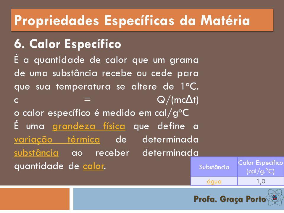 Calor Específico (cal/g.°C)
