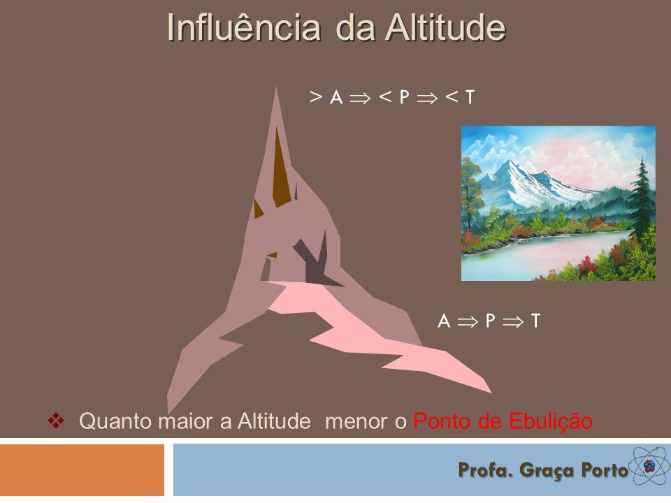Influência da Altitude