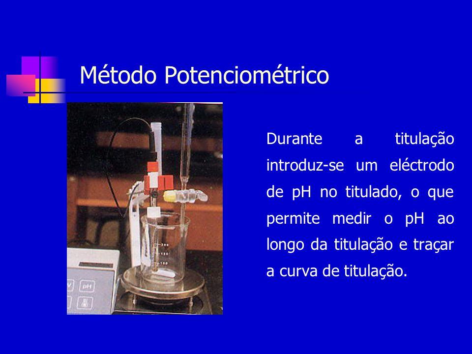 Método Potenciométrico