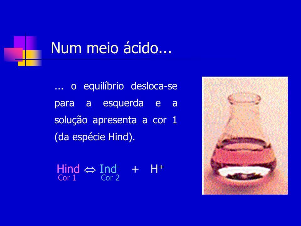 Num meio ácido... Hind  Ind- + H+ Cor 1 Cor 2
