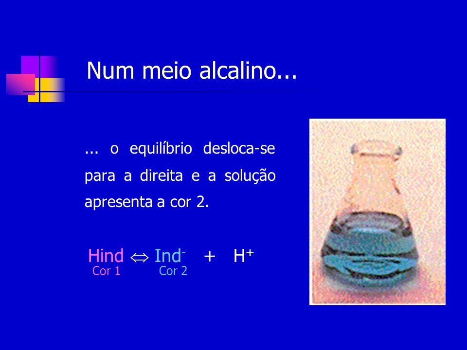 Num meio alcalino... ... o equilíbrio desloca-se para a direita e a solução apresenta a cor 2. Hind  Ind- + H+