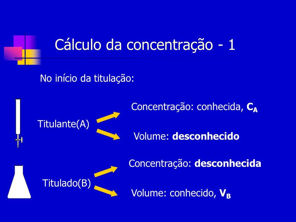 Cálculo da concentração - 1