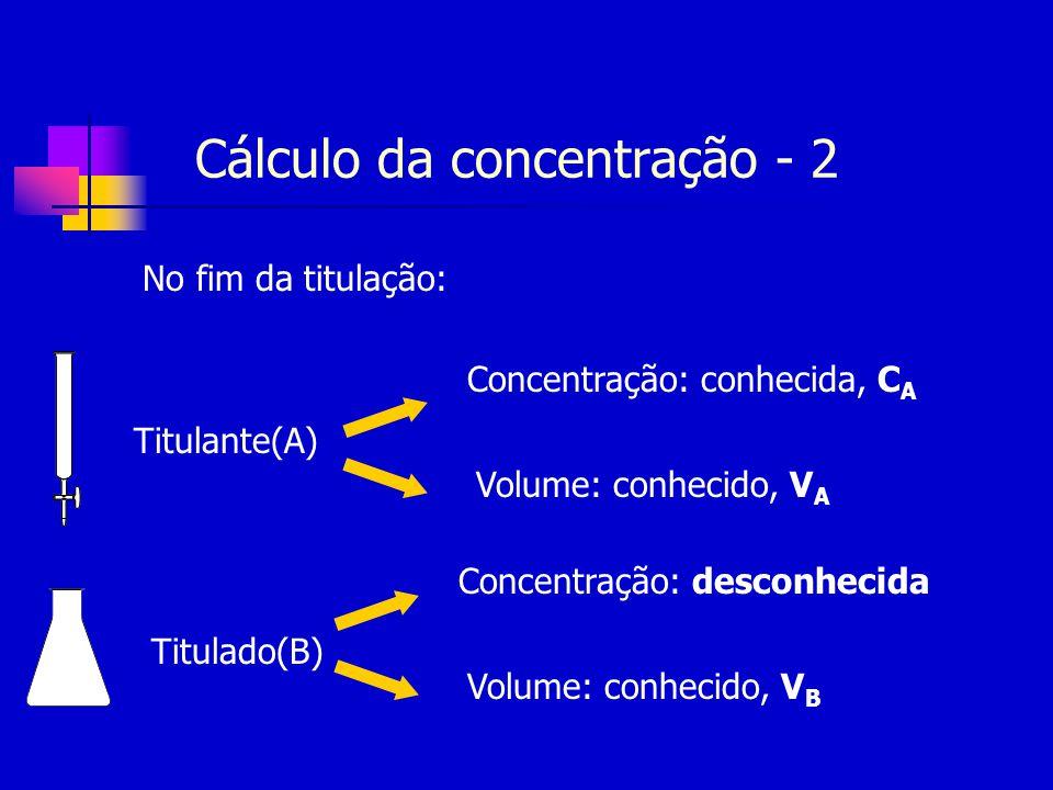 Cálculo da concentração - 2