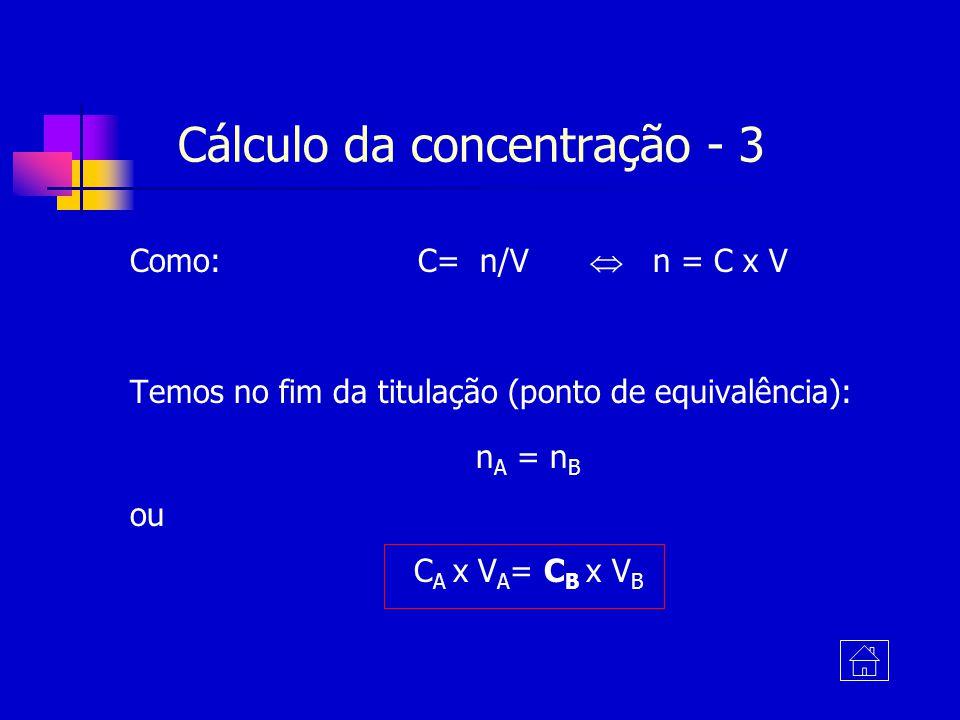 Cálculo da concentração - 3