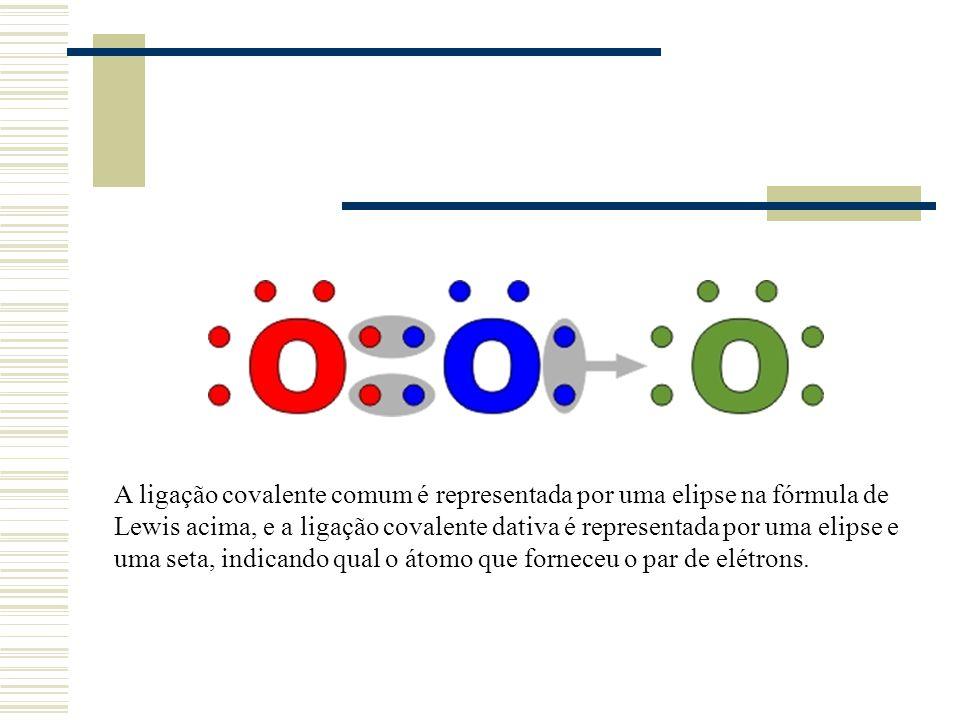 A ligação covalente comum é representada por uma elipse na fórmula de Lewis acima, e a ligação covalente dativa é representada por uma elipse e uma seta, indicando qual o átomo que forneceu o par de elétrons.