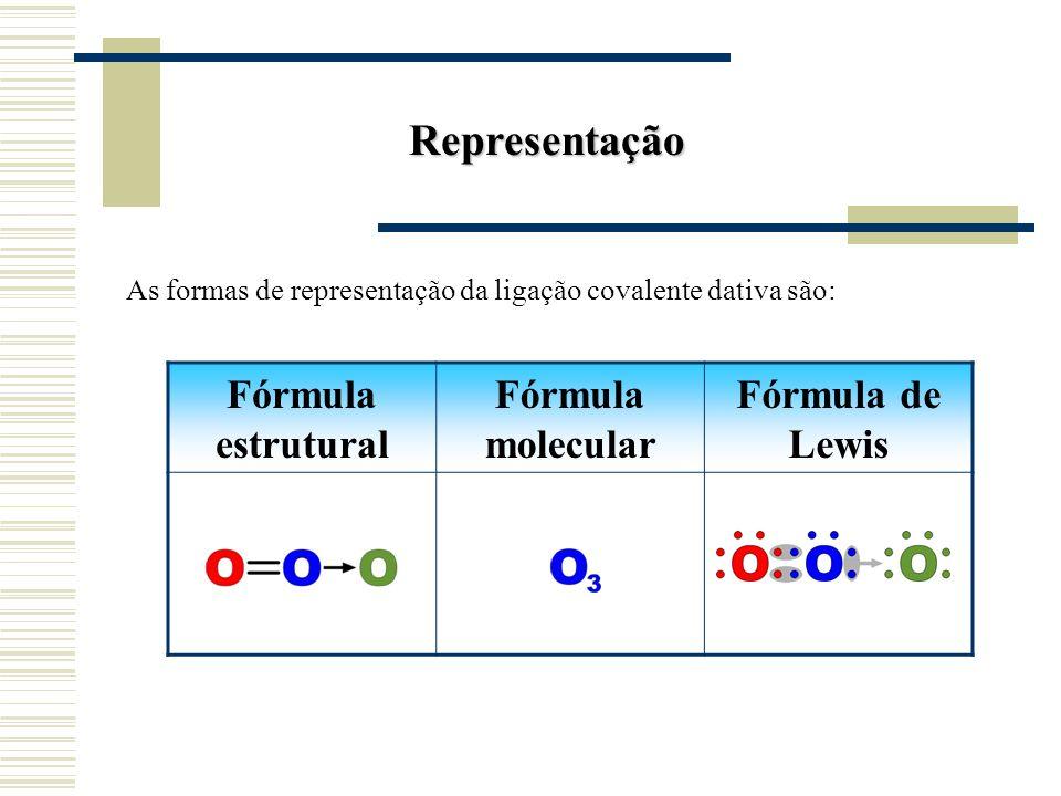 Representação Fórmula estrutural Fórmula molecular Fórmula de Lewis