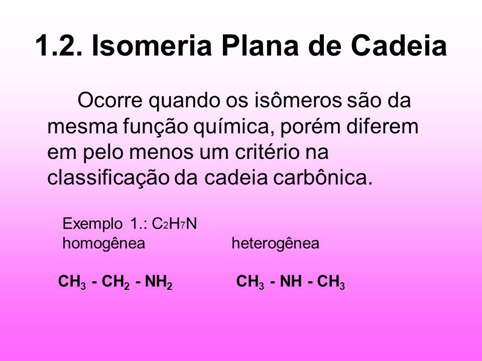 1.2. Isomeria Plana de Cadeia