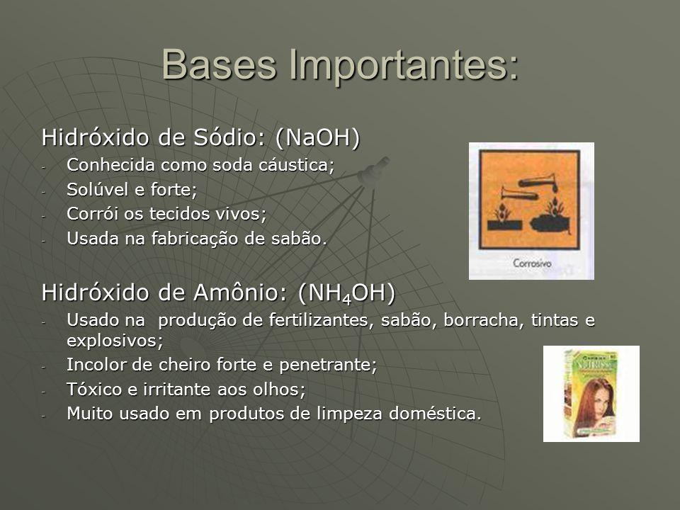 Bases Importantes: Hidróxido de Sódio: (NaOH)