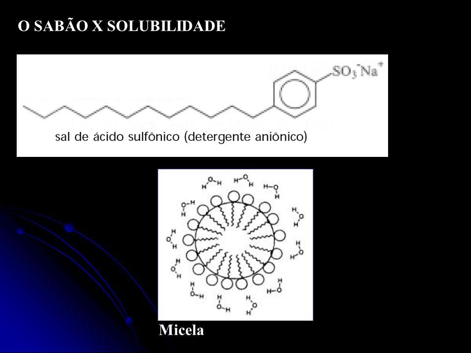 O SABÃO X SOLUBILIDADE Micela