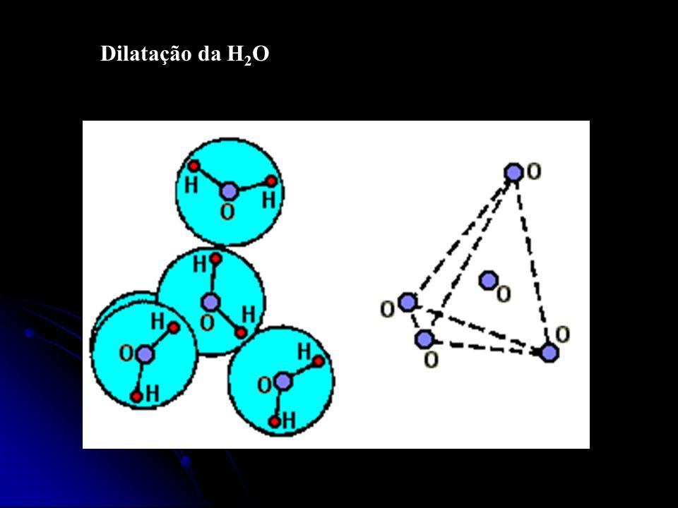 Dilatação da H2O