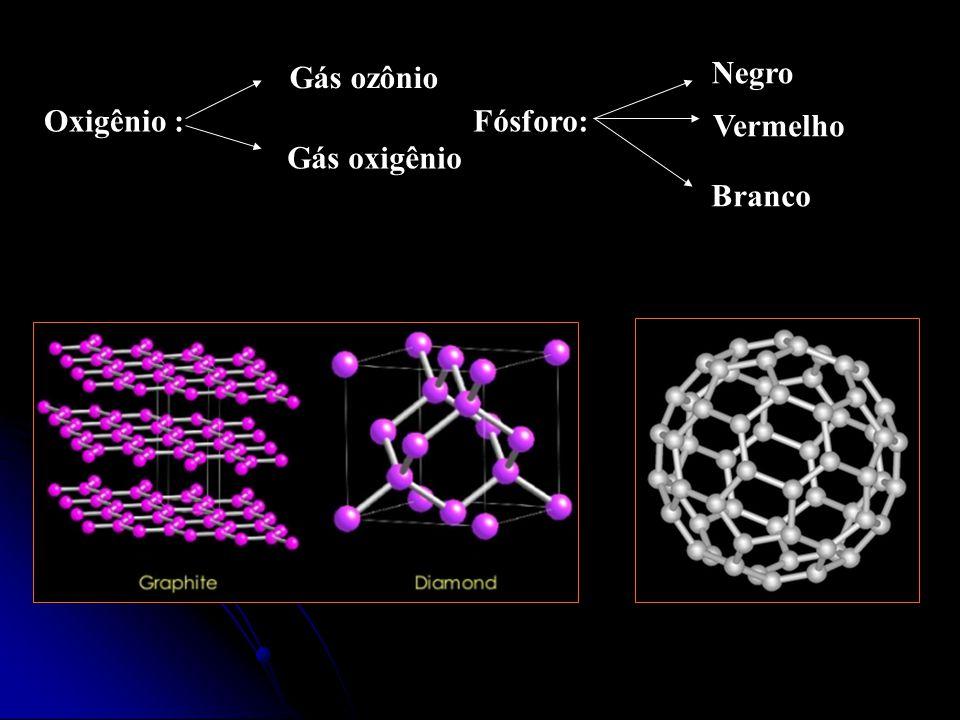 Gás ozônio Negro Oxigênio : Fósforo: Vermelho Gás oxigênio Branco