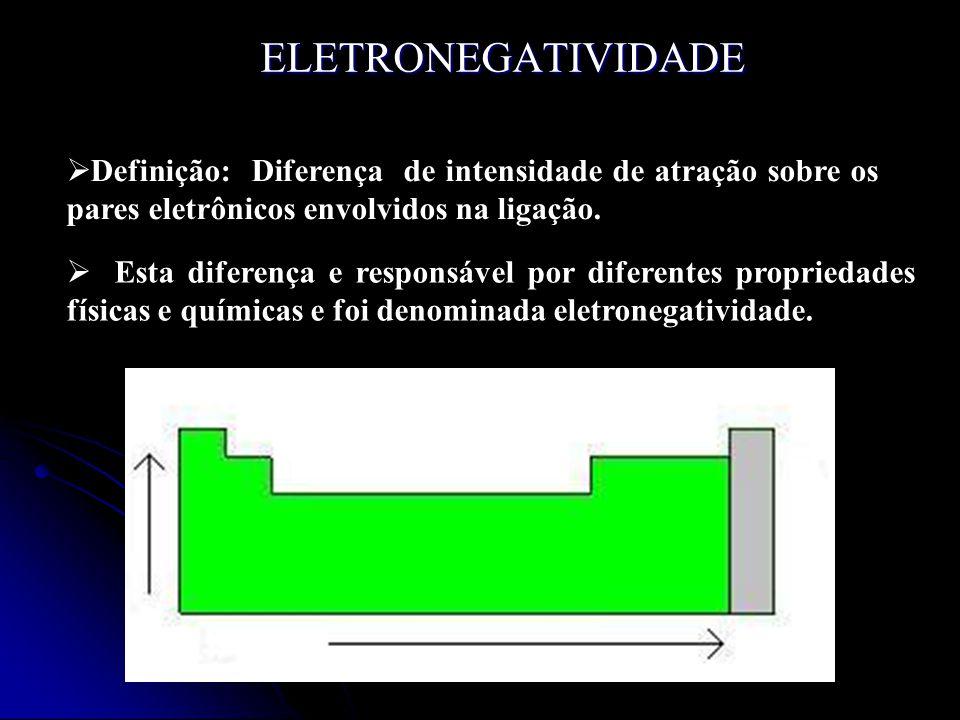 ELETRONEGATIVIDADE Definição: Diferença de intensidade de atração sobre os pares eletrônicos envolvidos na ligação.