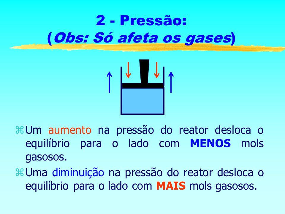 2 - Pressão: (Obs: Só afeta os gases)