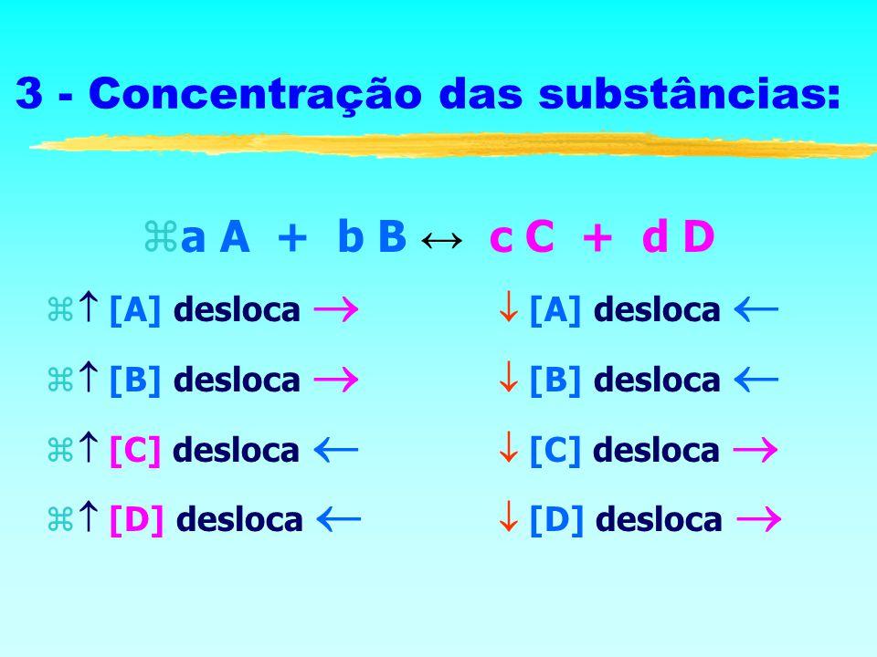 3 - Concentração das substâncias: