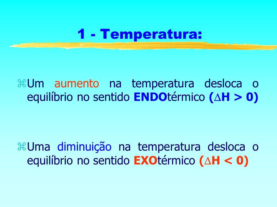 1 - Temperatura: Um aumento na temperatura desloca o equilíbrio no sentido ENDOtérmico (H > 0)