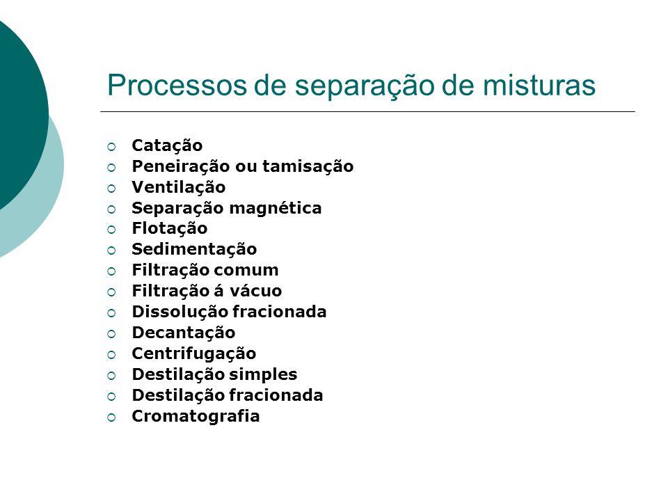 Processos de separação de misturas