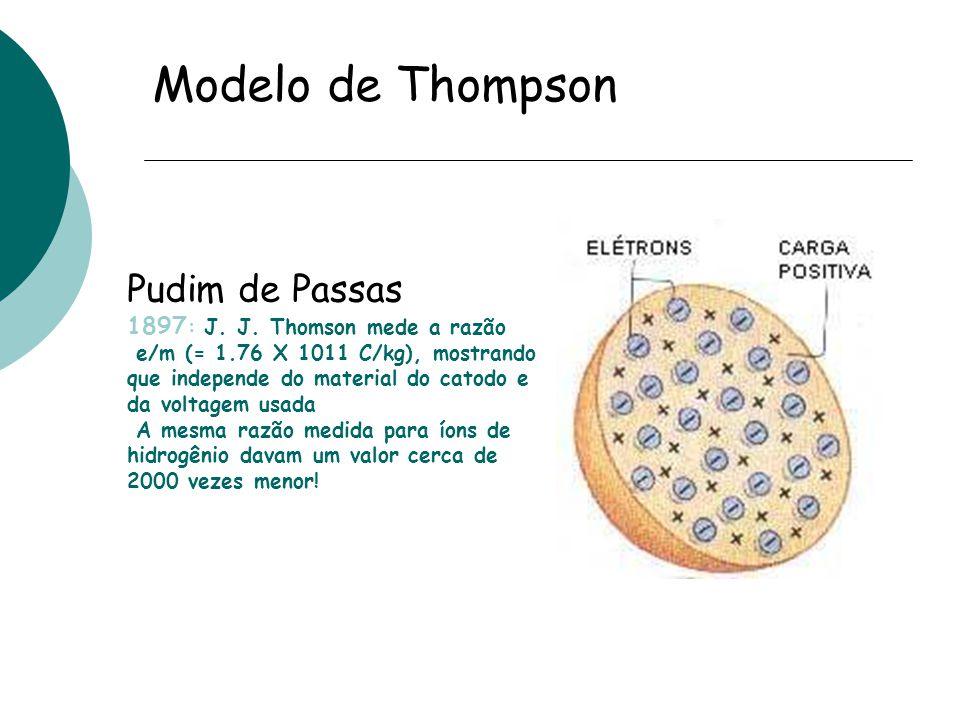 Modelo de Thompson Pudim de Passas 1897: J. J. Thomson mede a razão