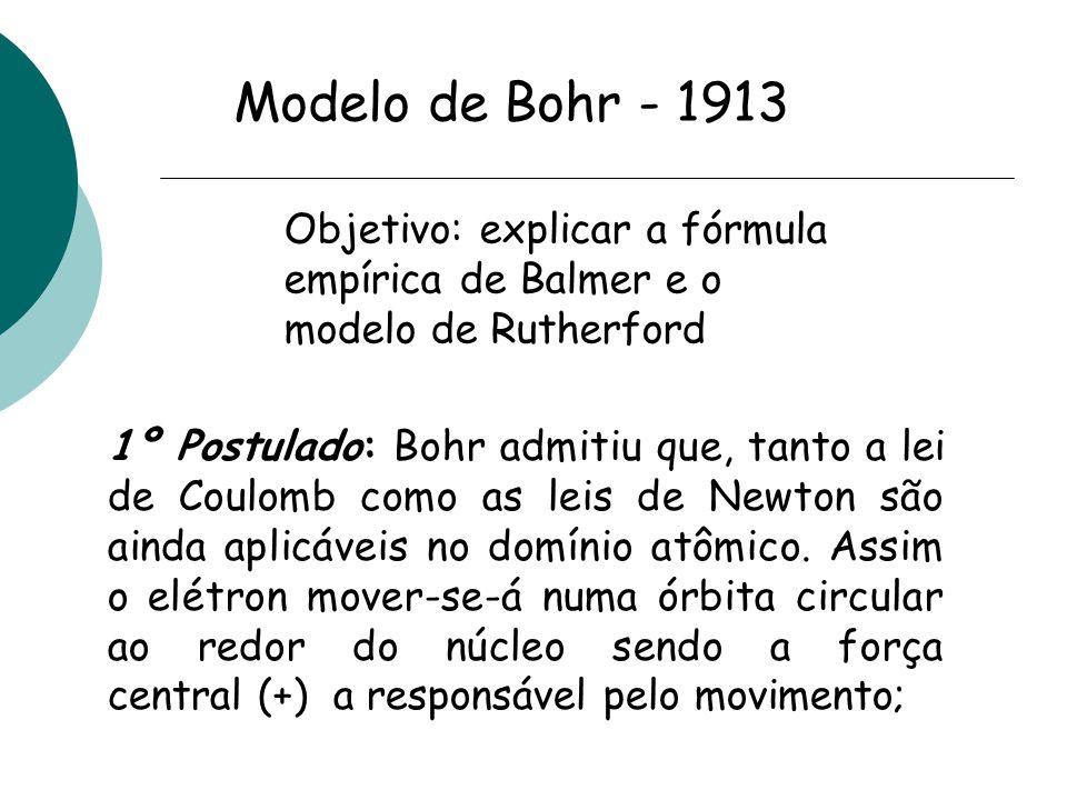 Modelo de Bohr - 1913 Objetivo: explicar a fórmula empírica de Balmer e o modelo de Rutherford.