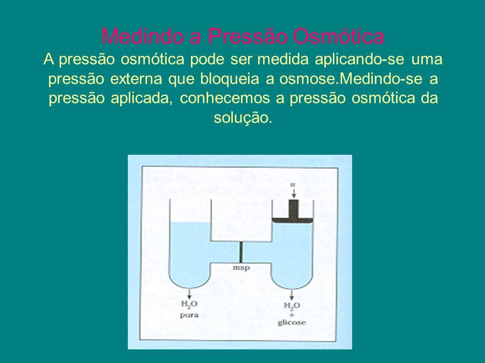 Medindo a Pressão Osmótica A pressão osmótica pode ser medida aplicando-se uma pressão externa que bloqueia a osmose.Medindo-se a pressão aplicada, conhecemos a pressão osmótica da solução.