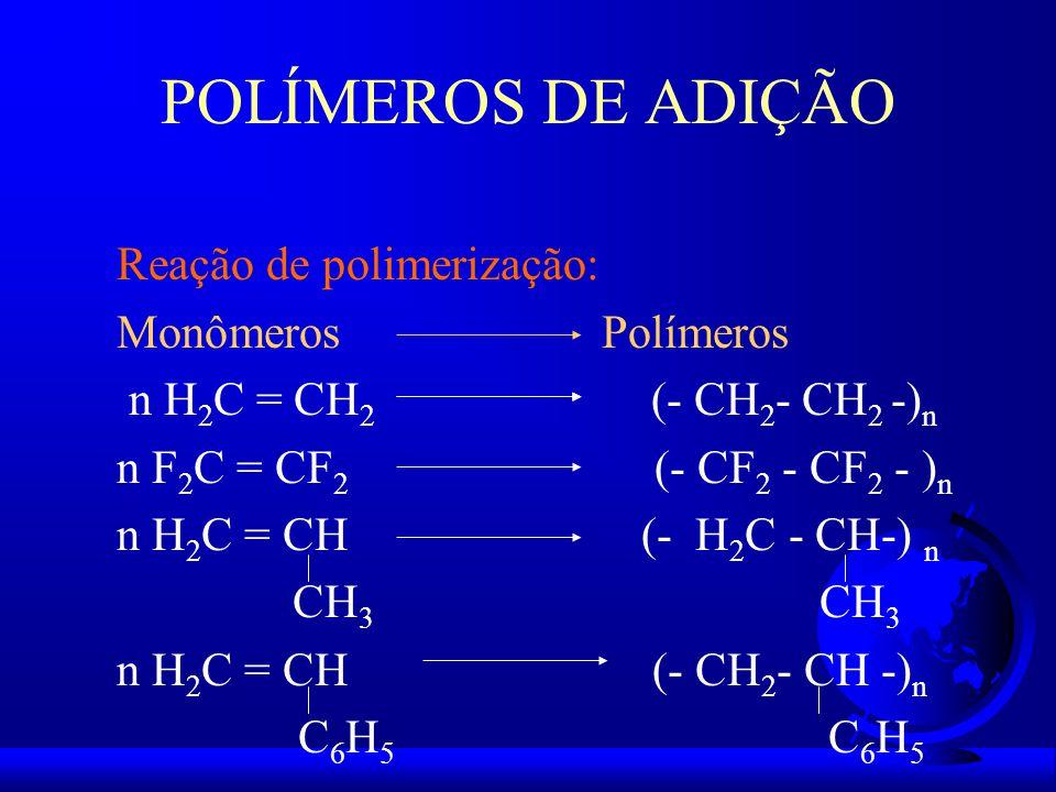 POLÍMEROS DE ADIÇÃO Reação de polimerização: Monômeros Polímeros